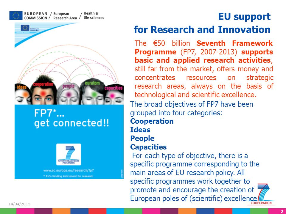 2 14/04/2015 EU support for Research and Innovation The €50 billion Seventh Framework Programme (FP7, 2007-2013) supports basic and applied research a