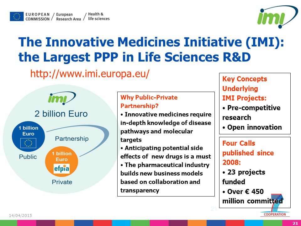 21 14/04/2015 21 The Innovative Medicines Initiative (IMI): the Largest PPP in Life Sciences R&D Why Public-Private Partnership? Innovative medicines