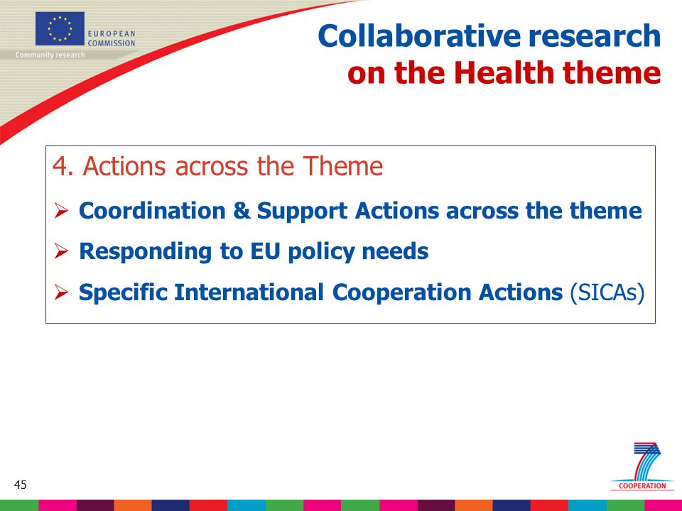 45 Based on proposed draft work programme prior to final consultations Collaborative research on the Health theme 4. Actions across the Theme  Coordi
