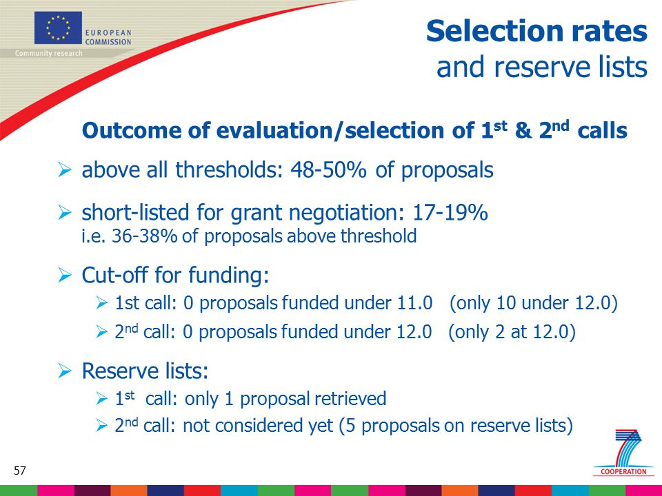 57 Based on proposed draft work programme prior to final consultations Selection rates and reserve lists Outcome of evaluation/selection of 1 st & 2 n
