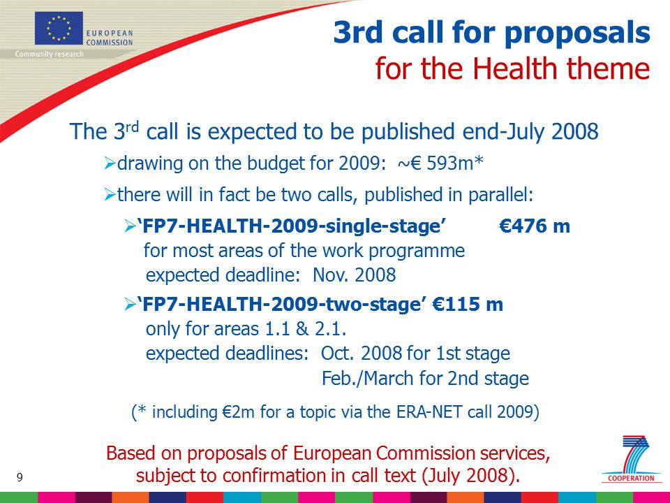 60 Based on proposed draft work programme prior to final consultations Health theme in FP7 2 nd call, €567m: 167 proposals pillar 1: Biotechnology, generic tools & technologies for health pillar 2: Translating research for human health pillar 3: Optimising the delivery of health care Activity (pillar) 4: Other actions across the theme 24 proposals: €103m 71 proposals: €280m 38 proposals: €88m 34 proposals: €96m (incl.
