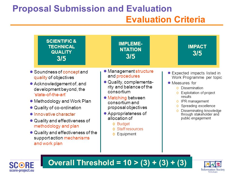 Proposal Submission and Evaluation Evaluation Criteria IMPLEME- NTATION 3/5 IMPACT 3/5 ● Soundness of concept and quality of objectives ● Acknowledgement of, and development beyond, the 'state-of-the-art' ● Methodology and Work Plan ● Quality of co-ordination ● Innovative character ● Quality and effectiveness of methodology and plan ● Quality and effectiveness of the support action mechanisms and work plan ● Management structure and procedures ● Quality, complementa- rity and balance of the consortium ● Matching between consortium and proposal objectives ● Appropriateness of allocation of o Budget o Staff resources o Equipment ● Expected impacts listed in Work Programme per topic ● Measures for o Dissemination o Exploitation of project results o IPR management o Spreading excellence o Disseminating knowledge through stakeholder and public engagement SCIENTIFIC & TECHNICAL QUALITY 3/5 Overall Threshold = 10 > (3) + (3) + (3)
