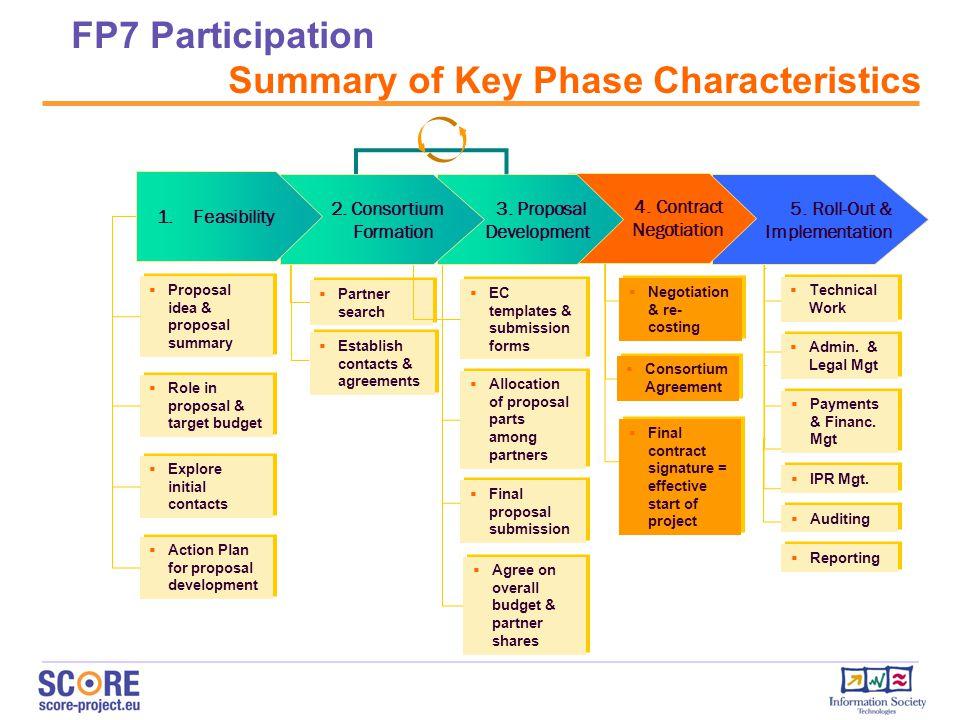 FP7 Participation Summary of Key Phase Characteristics 5.