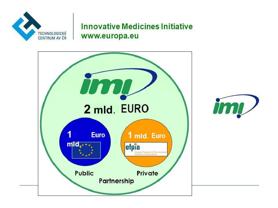 Innovative Medicines Initiative www.europa.eu 2 mld. 1 mld.