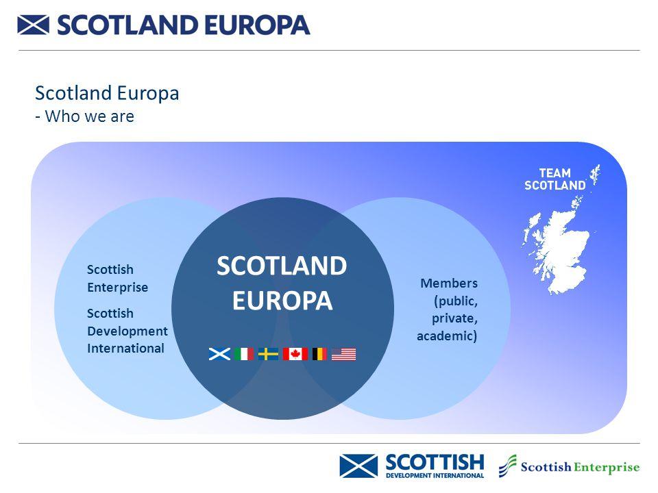 Scotland Europa - Who we are Members (public, private, academic) Scottish Enterprise Scottish Development International SCOTLAND EUROPA