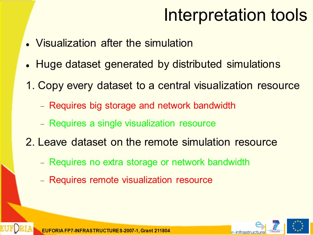 EUFORIA FP7-INFRASTRUCTURES-2007-1, Grant 211804 Interpretation tools Visualization after the simulation Huge dataset generated by distributed simulat