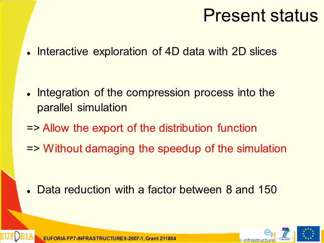 EUFORIA FP7-INFRASTRUCTURES-2007-1, Grant 211804 Present status Interactive exploration of 4D data with 2D slices Integration of the compression proce