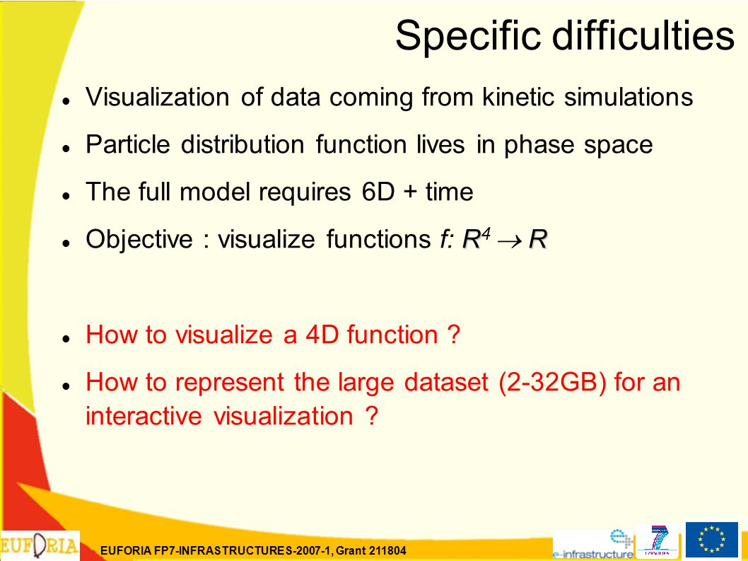 EUFORIA FP7-INFRASTRUCTURES-2007-1, Grant 211804 Specific difficulties Visualization of data coming from kinetic simulations Particle distribution function lives in phase space The full model requires 6D + time RR Objective : visualize functions f: R 4  R How to visualize a 4D function .