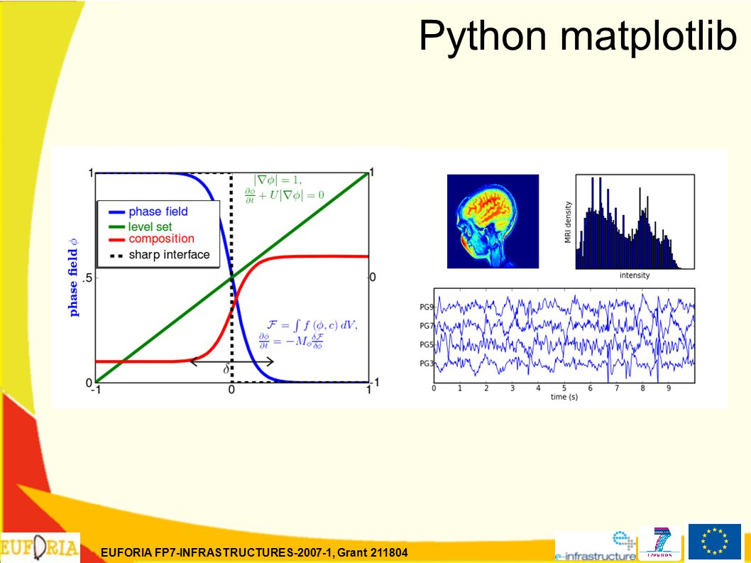 EUFORIA FP7-INFRASTRUCTURES-2007-1, Grant 211804 Python matplotlib
