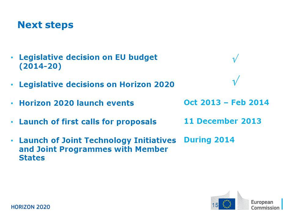 Next steps Legislative decision on EU budget (2014-20) Legislative decisions on Horizon 2020 Horizon 2020 launch events Launch of first calls for prop