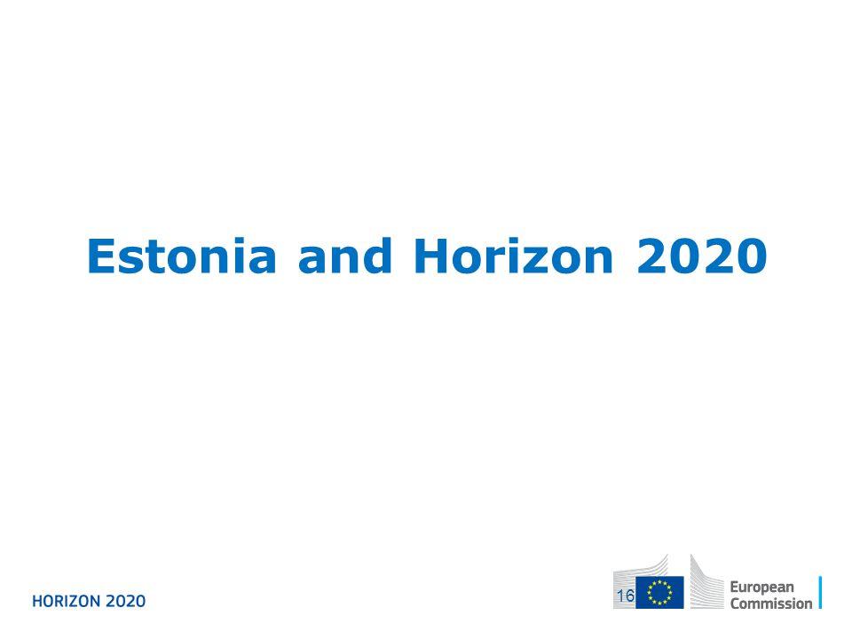 Estonia and Horizon 2020 16