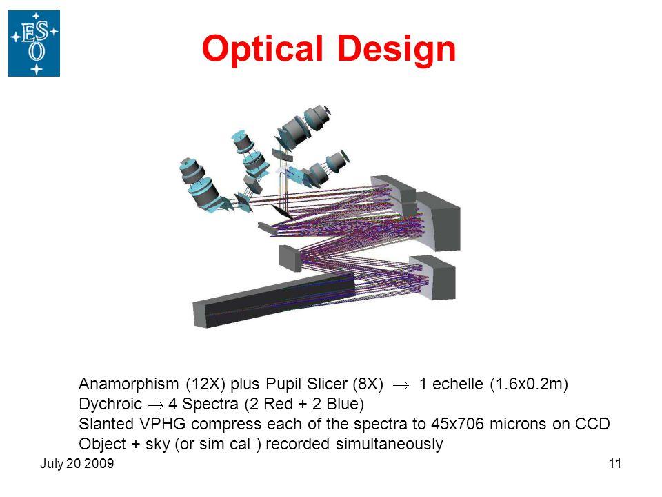 July 20 200911 Optical Design Anamorphism (12X) plus Pupil Slicer (8X)  1 echelle (1.6x0.2m) Dychroic  4 Spectra (2 Red + 2 Blue) Slanted VPHG compr