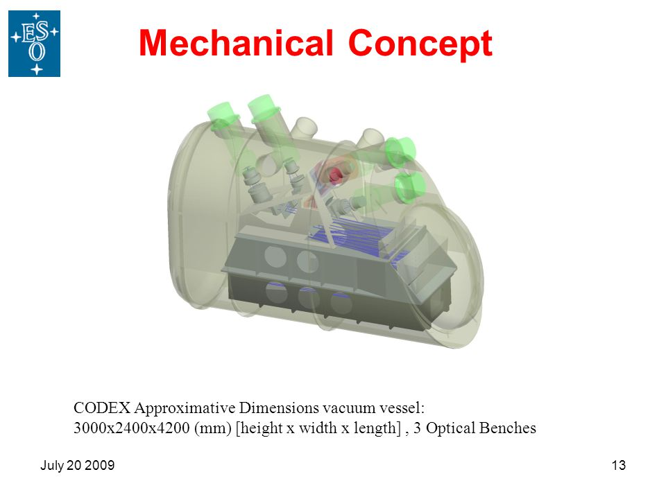 July 20 200913 Mechanical Concept CODEX Approximative Dimensions vacuum vessel: 3000x2400x4200 (mm) [height x width x length], 3 Optical Benches