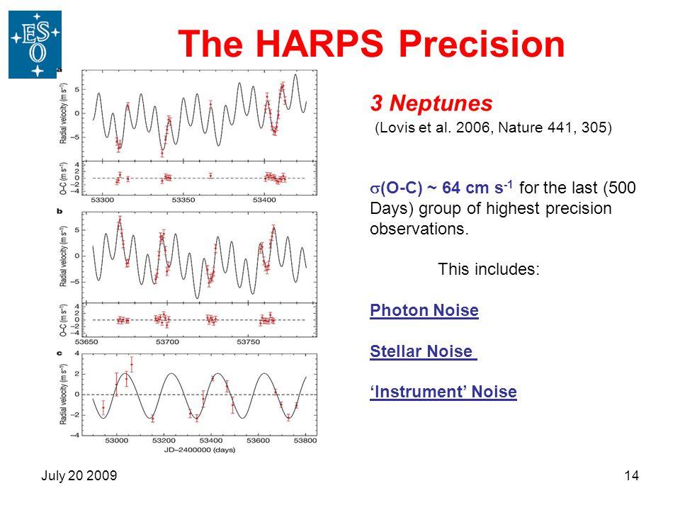 July 20 200914 The HARPS Precision 3 Neptunes (Lovis et al. 2006, Nature 441, 305)  (O-C) ~ 64 cm s -1 for the last (500 Days) group of highest preci