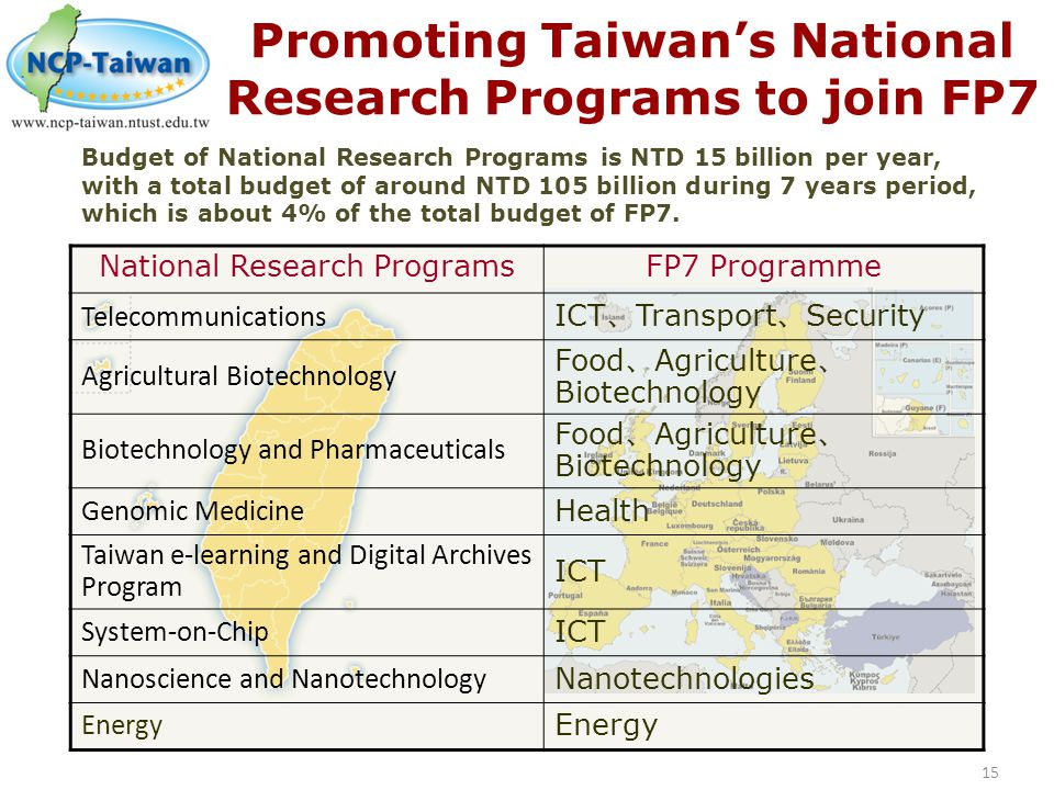 15 Budget of National Research Programs is NTD 15 billion per year, with a total budget of around NTD 105 billion during 7 years period, which is abou