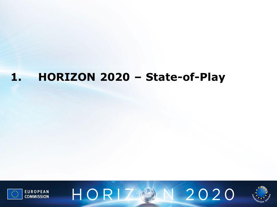1.HORIZON 2020 – State-of-Play