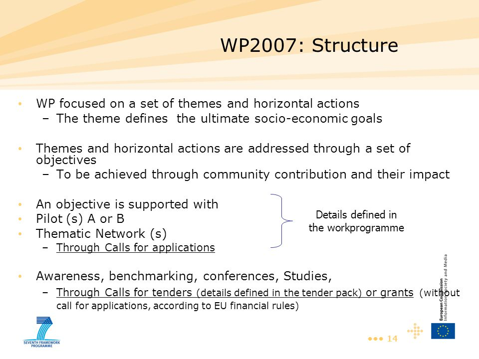 14 WP2007: Structure WP focused on a set of themes and horizontal actions –The theme defines the ultimate socio-economic goals Themes and horizontal actions are addressed through a set of objectives –To be achieved through community contribution and their impact An objective is supported with Pilot (s) A or B Thematic Network (s) –Through Calls for applications Awareness, benchmarking, conferences, Studies, –Through Calls for tenders (details defined in the tender pack) or grants (without call for applications, according to EU financial rules) Details defined in the workprogramme