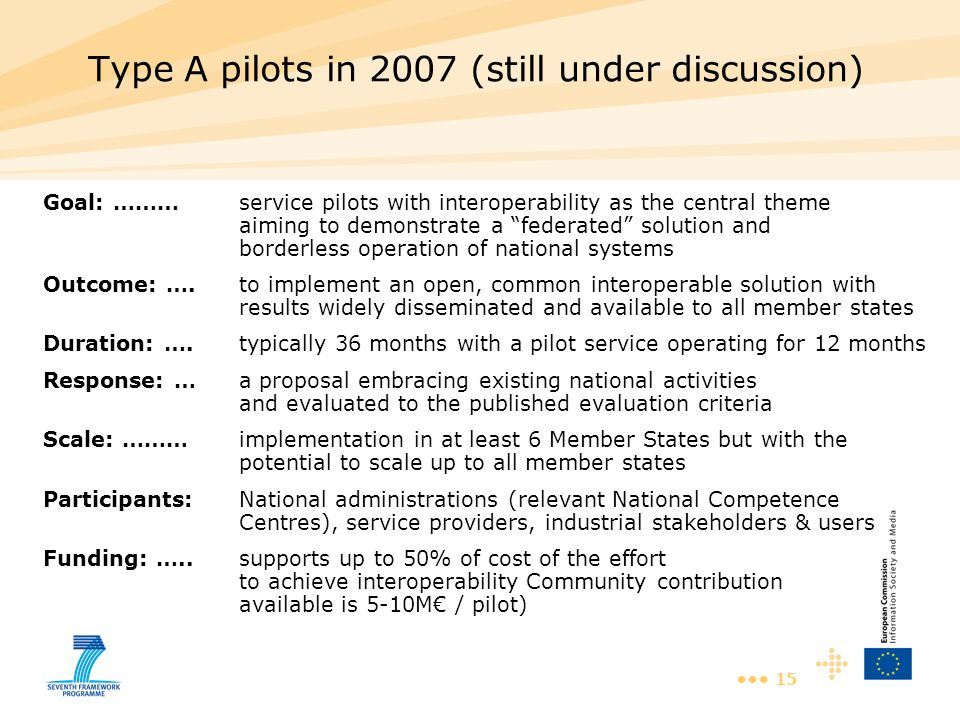 15 Type A pilots in 2007 (still under discussion) Goal: ………service pilots with interoperability as the central theme aiming to demonstrate a federated solution and borderless operation of national systems Outcome: ….to implement an open, common interoperable solution with results widely disseminated and available to all member states Duration: ….typically 36 months with a pilot service operating for 12 months Response: …a proposal embracing existing national activities and evaluated to the published evaluation criteria Scale: ………implementation in at least 6 Member States but with the potential to scale up to all member states Participants:National administrations (relevant National Competence Centres), service providers, industrial stakeholders & users Funding: …..supports up to 50% of cost of the effort to achieve interoperability Community contribution available is 5-10M€ / pilot)