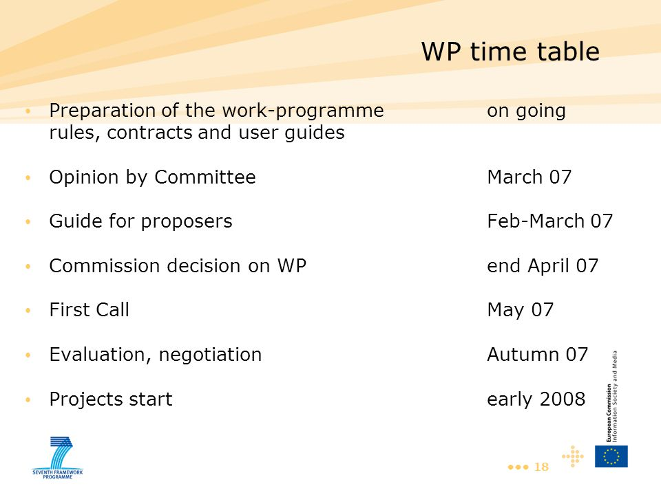 18 WP time table Preparation of the work-programme on going rules, contracts and user guides Opinion by Committee March 07 Guide for proposersFeb-March 07 Commission decision on WP end April 07 First Call May 07 Evaluation, negotiationAutumn 07 Projects start early 2008
