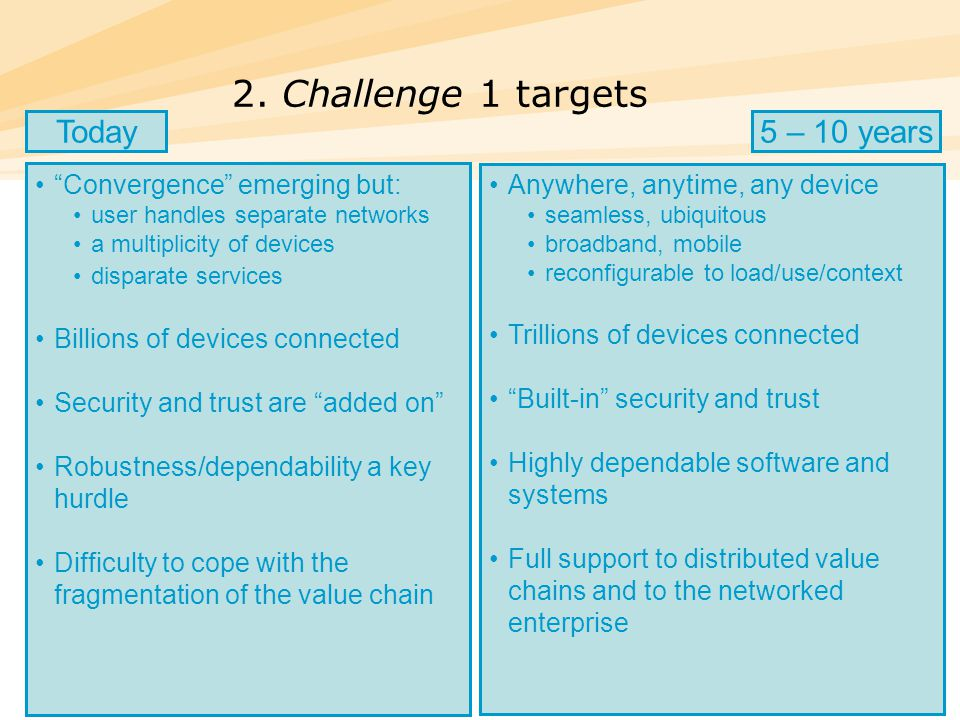 "23 2. Challenge 1 targets ""Convergence"" emerging but: user handles separate networks a multiplicity of devices disparate services Billions of devices"