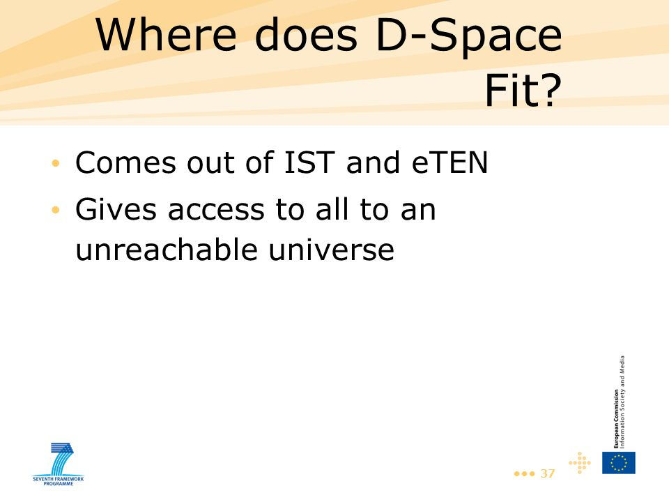 37 Where does D-Space Fit? Comes out of IST and eTEN Gives access to all to an unreachable universe