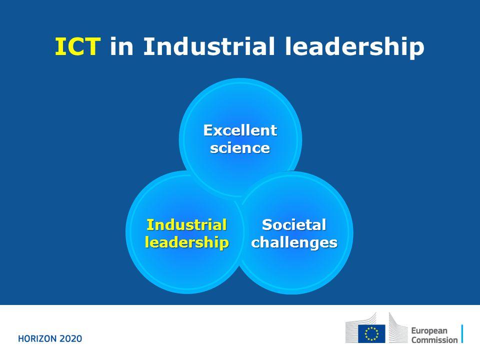 ICT in Industrial leadership Excellent science Industrial leadership Societal challenges