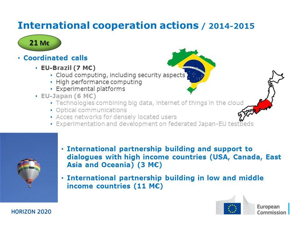 International cooperation actions / 2014-2015 Coordinated calls EU-Brazil (7 M€) Cloud computing, including security aspects High performance computin