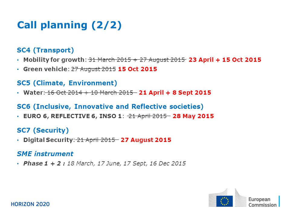 Call planning (2/2) SC4 (Transport) Mobility for growth: 31 March 2015 + 27 August 2015 23 April + 15 Oct 2015 Green vehicle: 27 August 2015 15 Oct 20