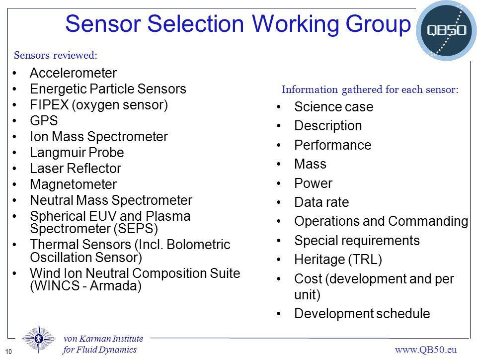von Karman Institute for Fluid Dynamics 10 www.QB50.eu Sensor Selection Working Group Sensors reviewed: Information gathered for each sensor: Science