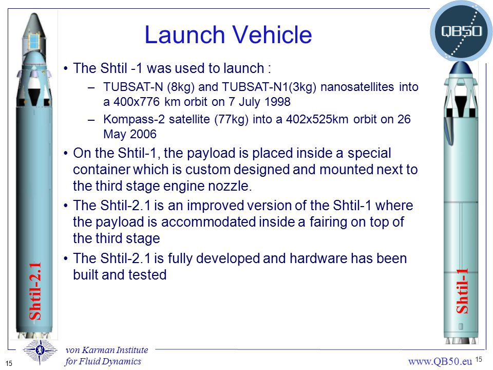von Karman Institute for Fluid Dynamics 15 www.QB50.eu 15 The Shtil -1 was used to launch : –TUBSAT-N (8kg) and TUBSAT-N1(3kg) nanosatellites into a 4