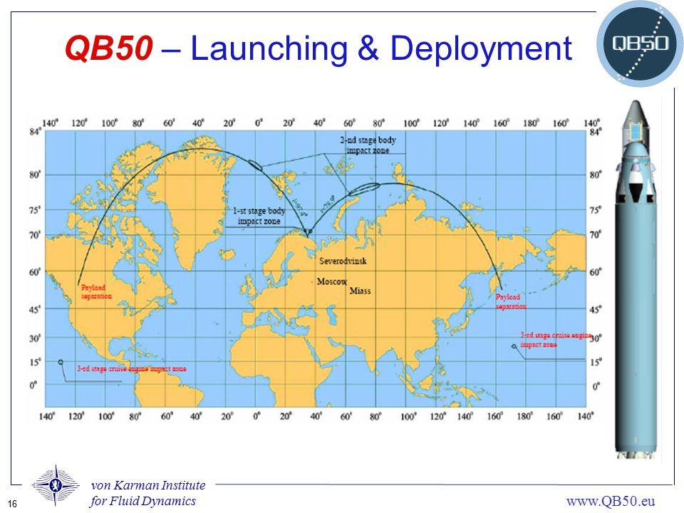 von Karman Institute for Fluid Dynamics 16 www.QB50.eu QB50 – Launching & Deployment