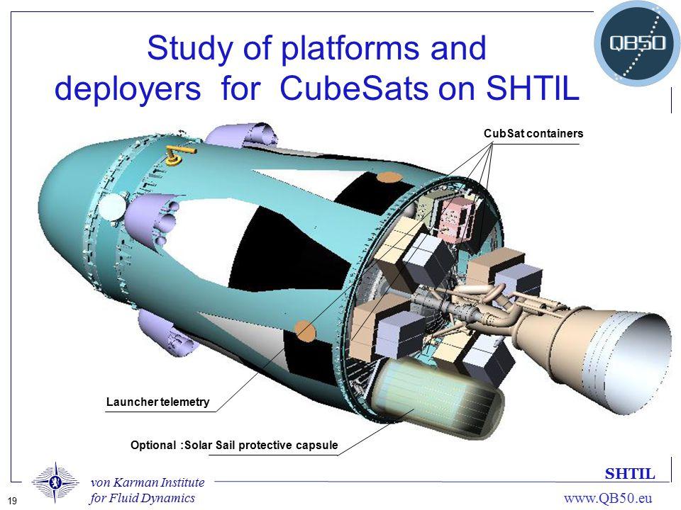 von Karman Institute for Fluid Dynamics 19 www.QB50.eu Study of platforms and deployers for CubeSats on SHTIL SHTIL CubSat containers Optional :Solar