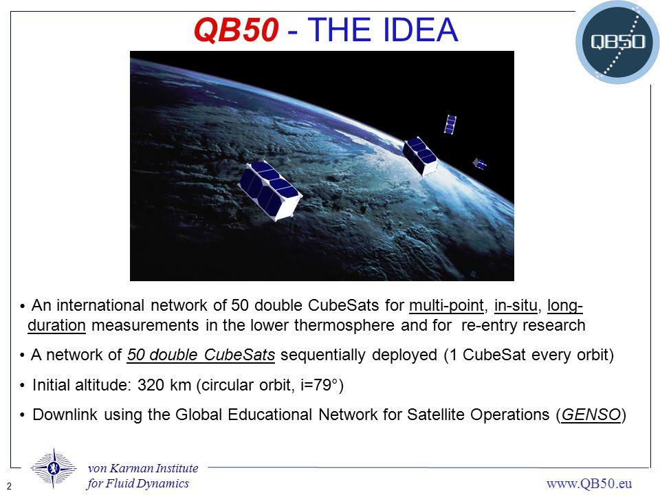 von Karman Institute for Fluid Dynamics 2 www.QB50.eu QB50 - THE IDEA An international network of 50 double CubeSats for multi-point, in-situ, long- d