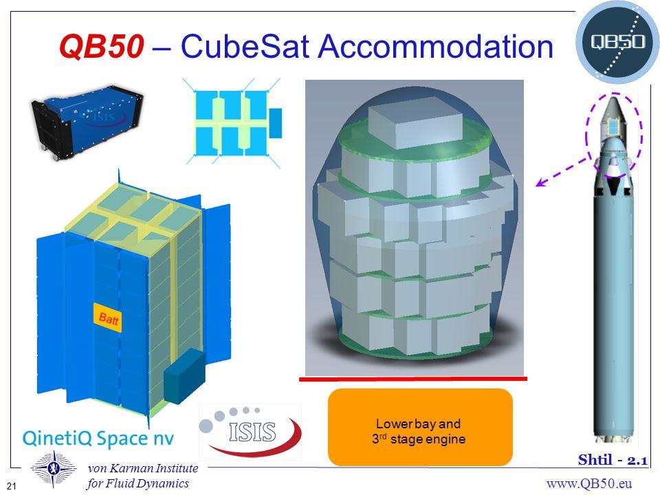 von Karman Institute for Fluid Dynamics 21 www.QB50.eu QB50 – CubeSat Accommodation Shtil - 2.1 Lower bay and 3 rd stage engine Batt