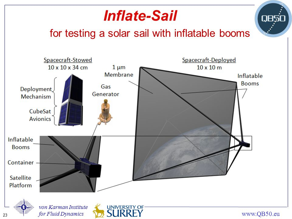 von Karman Institute for Fluid Dynamics 23 www.QB50.eu Inflate-Sail for testing a solar sail with inflatable booms