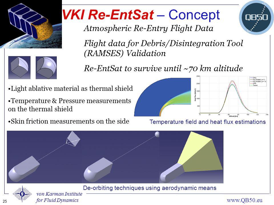 von Karman Institute for Fluid Dynamics 25 www.QB50.eu VKI Re-EntSat – Concept Light ablative material as thermal shield Temperature & Pressure measur