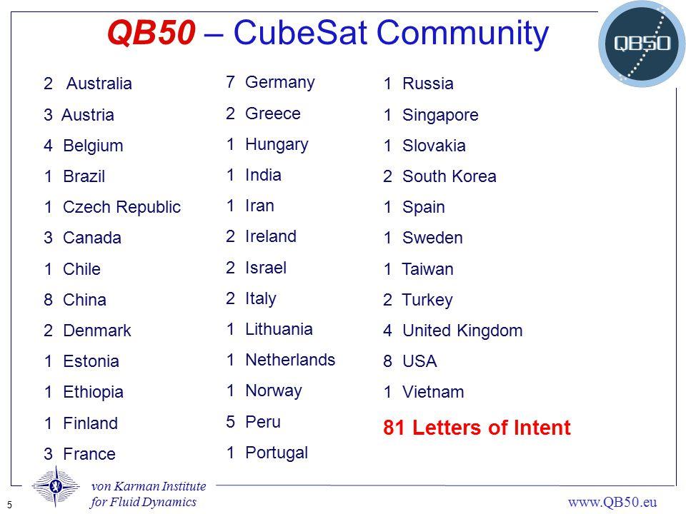 von Karman Institute for Fluid Dynamics 5 www.QB50.eu QB50 – CubeSat Community 7 Germany 2 Greece 1 Hungary 1 India 1 Iran 2 Ireland 2 Israel 2 Italy