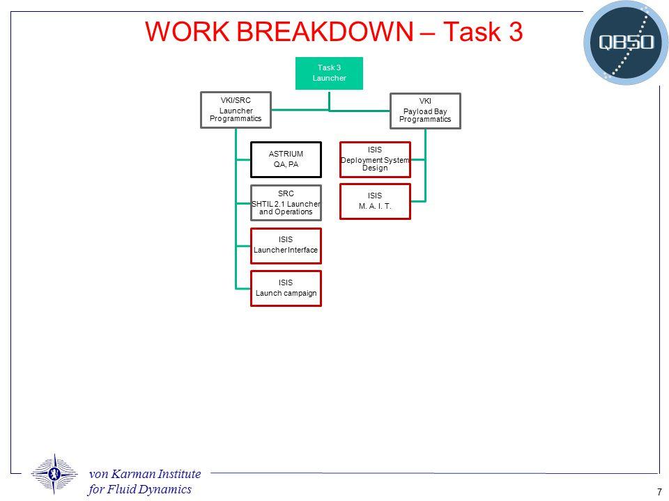 von Karman Institute for Fluid Dynamics 7 WORK BREAKDOWN – Task 3 Task 3 Launcher VKI/SRC Launcher Programmatics ASTRIUM QA, PA SRC SHTIL 2.1 Launcher