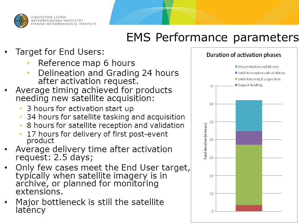 30 OPERATIONS FP7 GMES Security Projects timeline