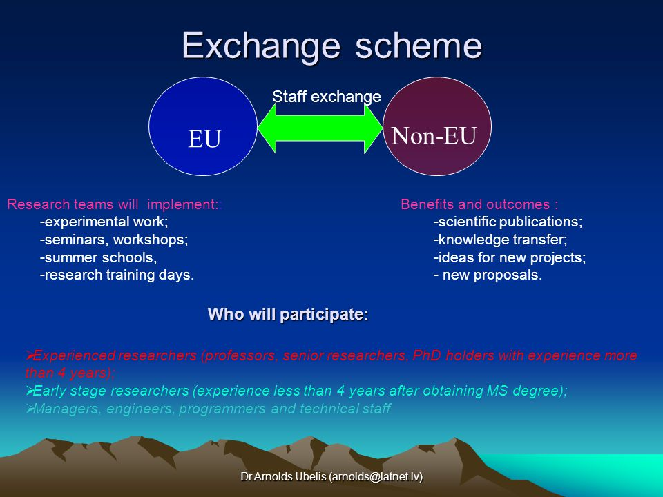 Dr.Arnolds Ubelis (arnolds@latnet.lv) Exchange scheme EU Non-EU Staff exchange Who will participate: Research teams will implement:: -experimental wor