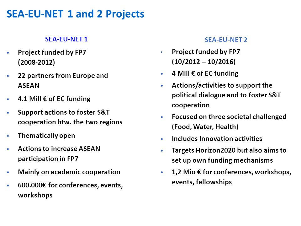 SEA-EU-NET 1 Project funded by FP7 (2008-2012) 22 partners from Europe and ASEAN 4.1 Mill € of EC funding Support actions to foster S&T cooperation bt
