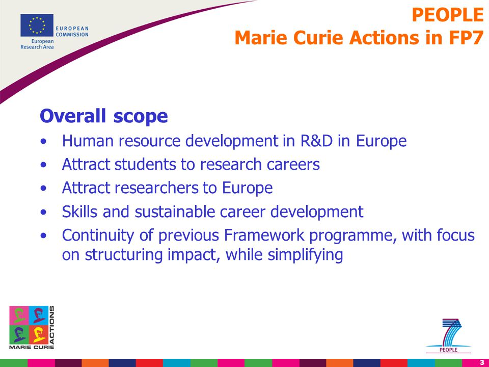 3 PEOPLE Marie Curie Actions in FP7 Overall scope Human resource development in R&D in Europe Attract students to research careers Attract researchers to Europe Skills and sustainable career development Continuity of previous Framework programme, with focus on structuring impact, while simplifying