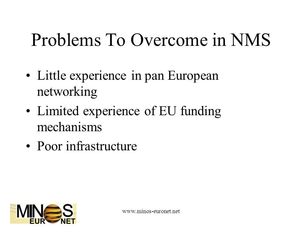 www.minos-euronet.net