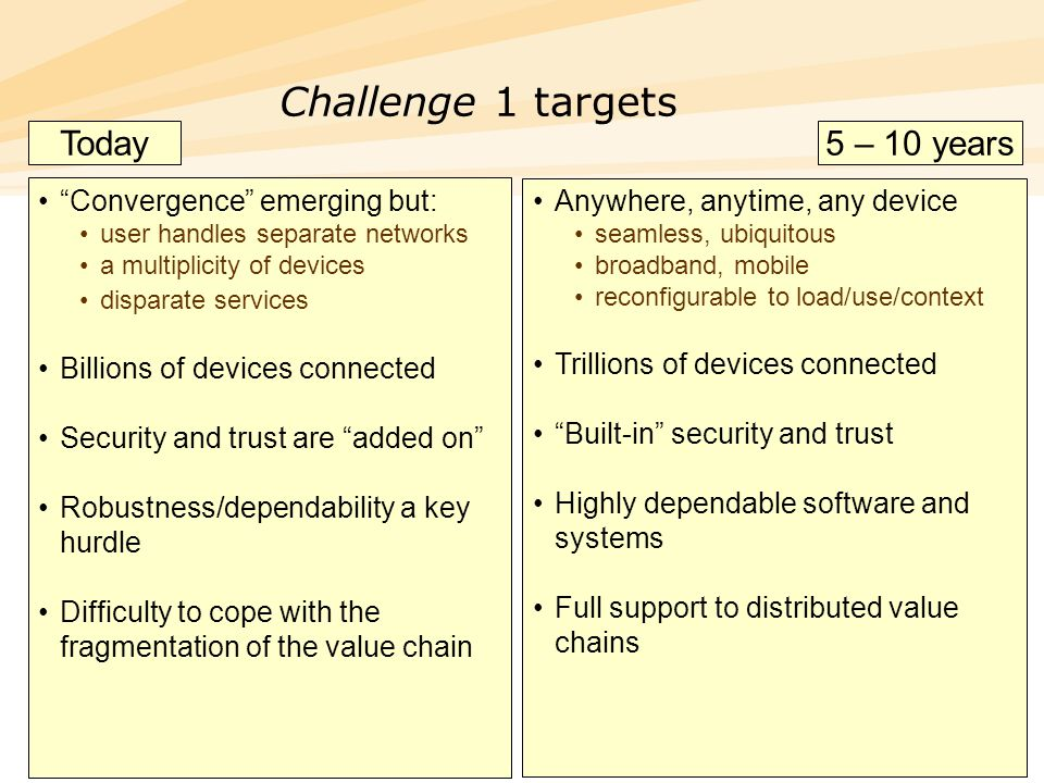"16 Challenge 1 targets ""Convergence"" emerging but: user handles separate networks a multiplicity of devices disparate services Billions of devices con"