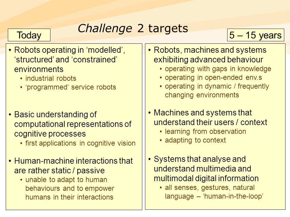 19 Challenge 2 targets Robots operating in 'modelled', 'structured' and 'constrained' environments industrial robots 'programmed' service robots Basic