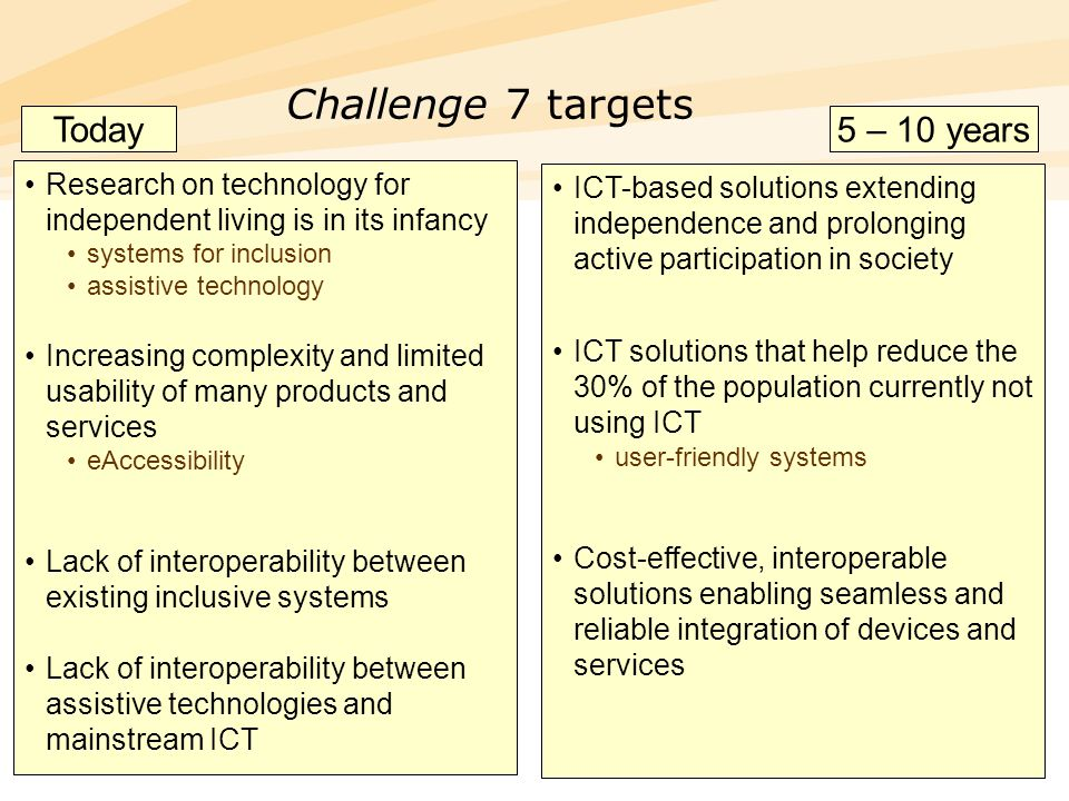 34 Challenge 7 targets Research on technology for independent living is in its infancy systems for inclusion assistive technology Increasing complexit