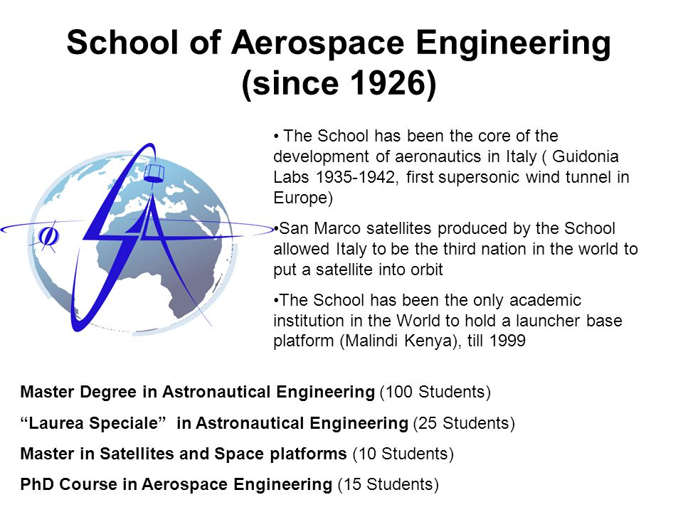 "School of Aerospace Engineering (since 1926) Master Degree in Astronautical Engineering (100 Students) ""Laurea Speciale"" in Astronautical Engineering"