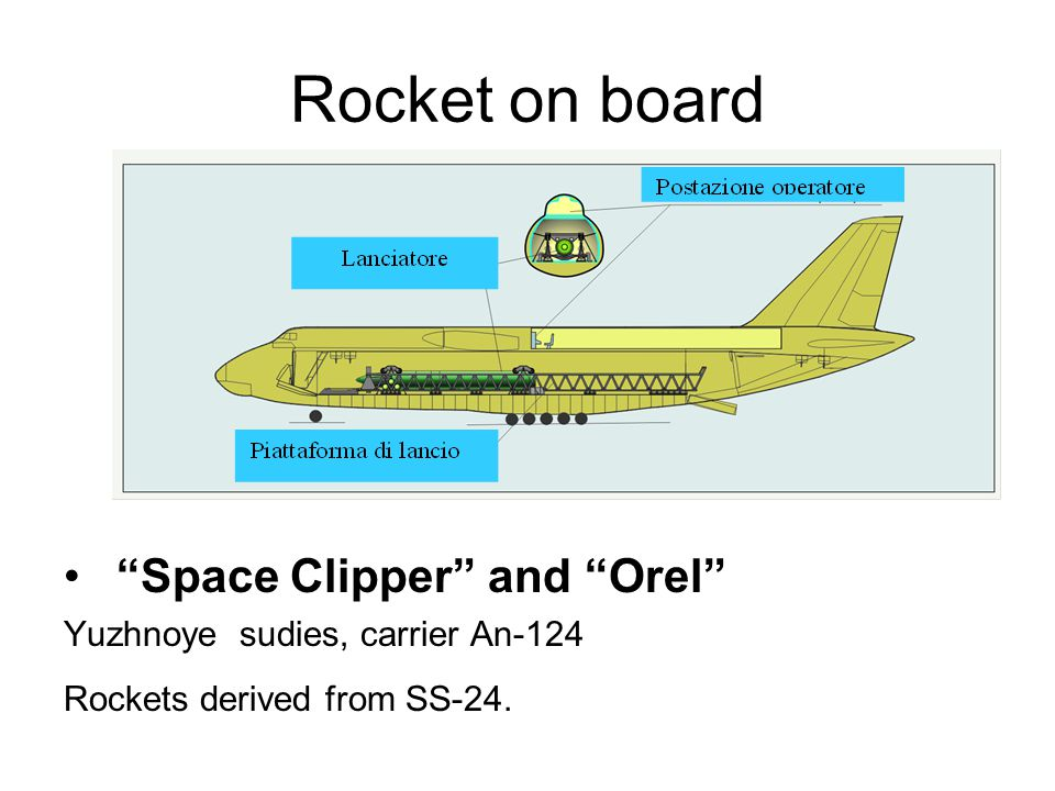 "Rocket on board ""Space Clipper"" and ""Orel"" Yuzhnoye sudies, carrier An-124 Rockets derived from SS-24."