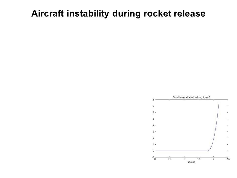 Aircraft instability during rocket release