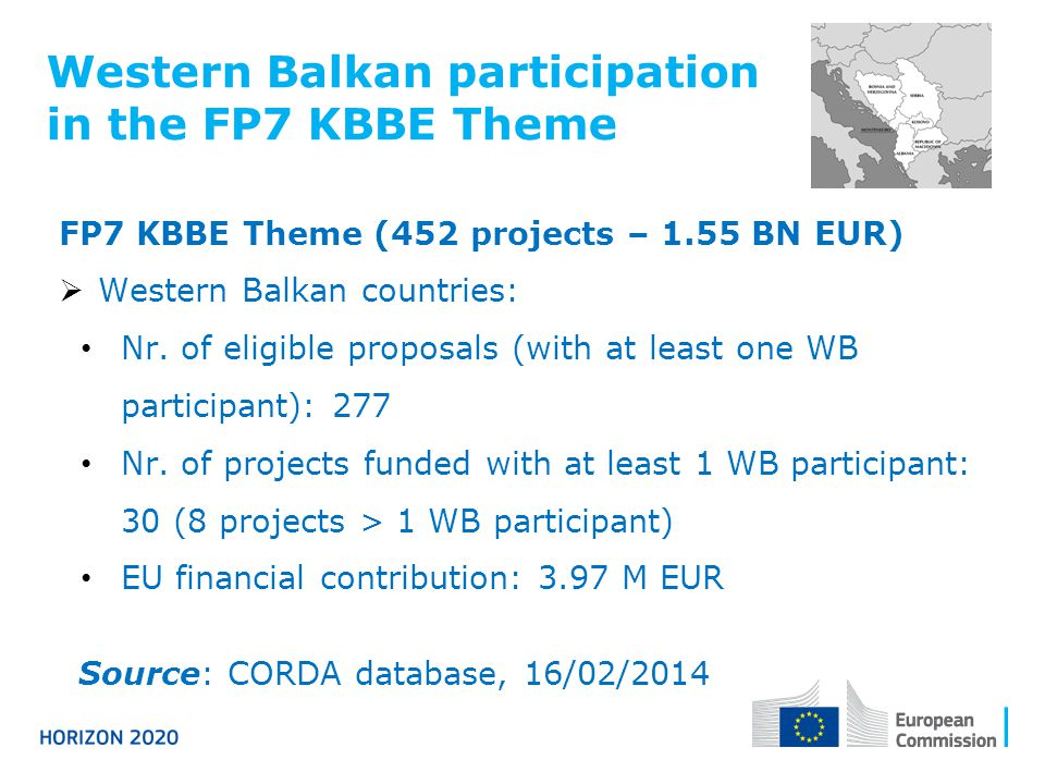Western Balkan participation in the FP7 KBBE Theme FP7 KBBE Theme (452 projects – 1.55 BN EUR)  Western Balkan countries: Nr. of eligible proposals (